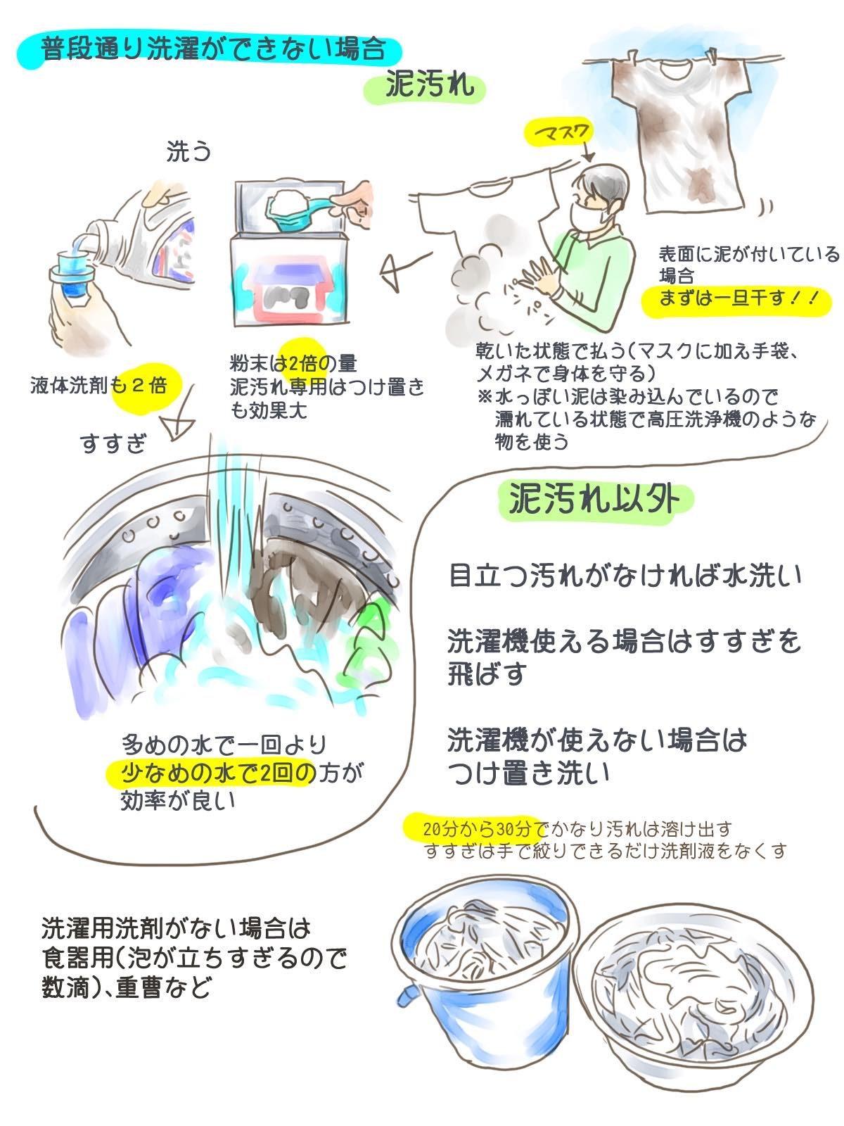 用 食器 マスク 洗剤 洗う